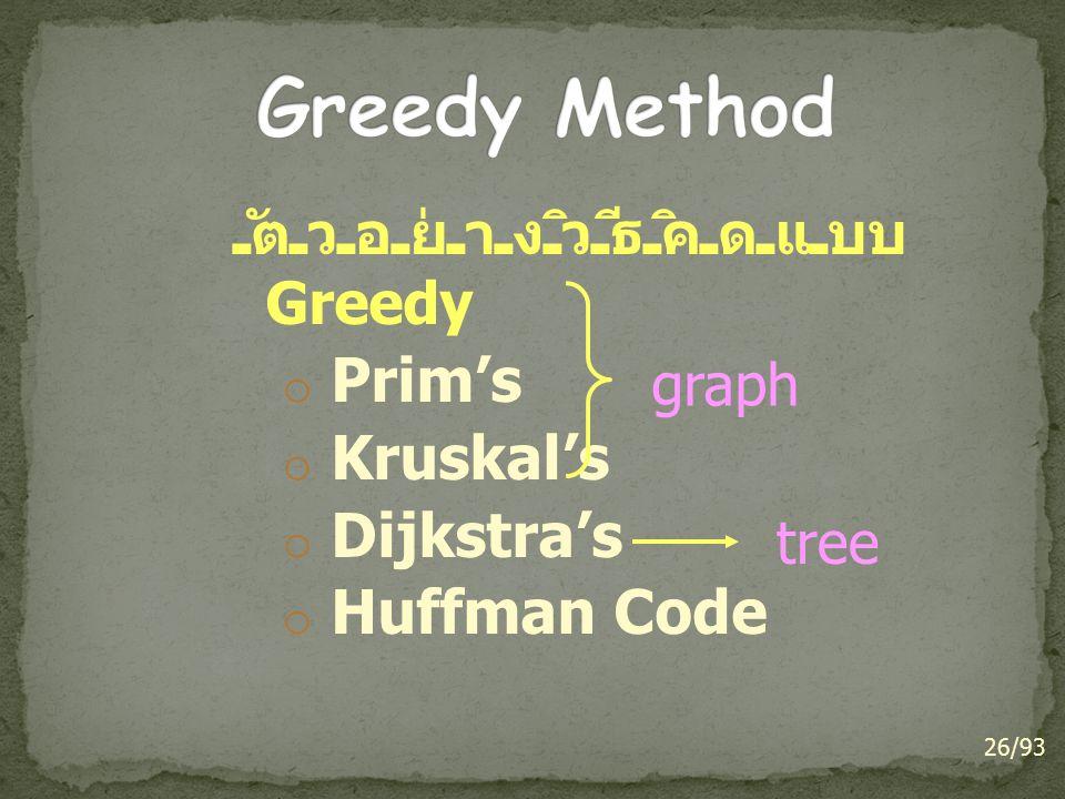 ตัวอย่างวิธีคิดแบบ Greedy o Prim's o Kruskal's o Dijkstra's o Huffman Code 26/93 graph tree