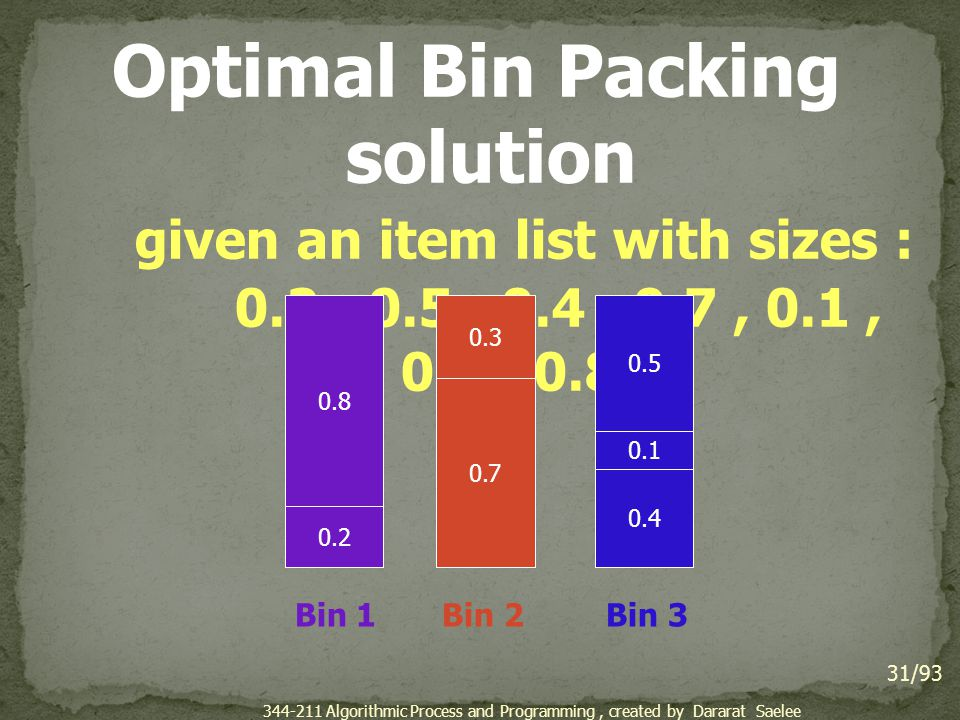 Optimal Bin Packing solution given an item list with sizes : 0.2, 0.5, 0.4, 0.7, 0.1, 0.3, 0.8 31/93 344-211 Algorithmic Process and Programming, created by Dararat Saelee 0.8 0.2 0.3 0.7 0.5 0.4 0.1 Bin 1 Bin 2 Bin 3