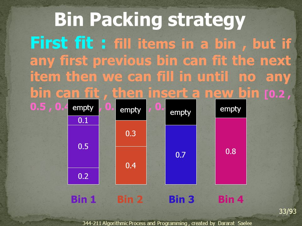 Bin Packing strategy First fit : fill items in a bin, but if any first previous bin can fit the next item then we can fill in until no any bin can fit, then insert a new bin [0.2, 0.5, 0.4, 0.7, 0.1, 0.3, 0.8] 33/93 0.5 0.2 0.3 0.4 empty 0.7 empty Bin 1 Bin 2 Bin 3 Bin 4 empty 0.8 empty 0.1 344-211 Algorithmic Process and Programming, created by Dararat Saelee