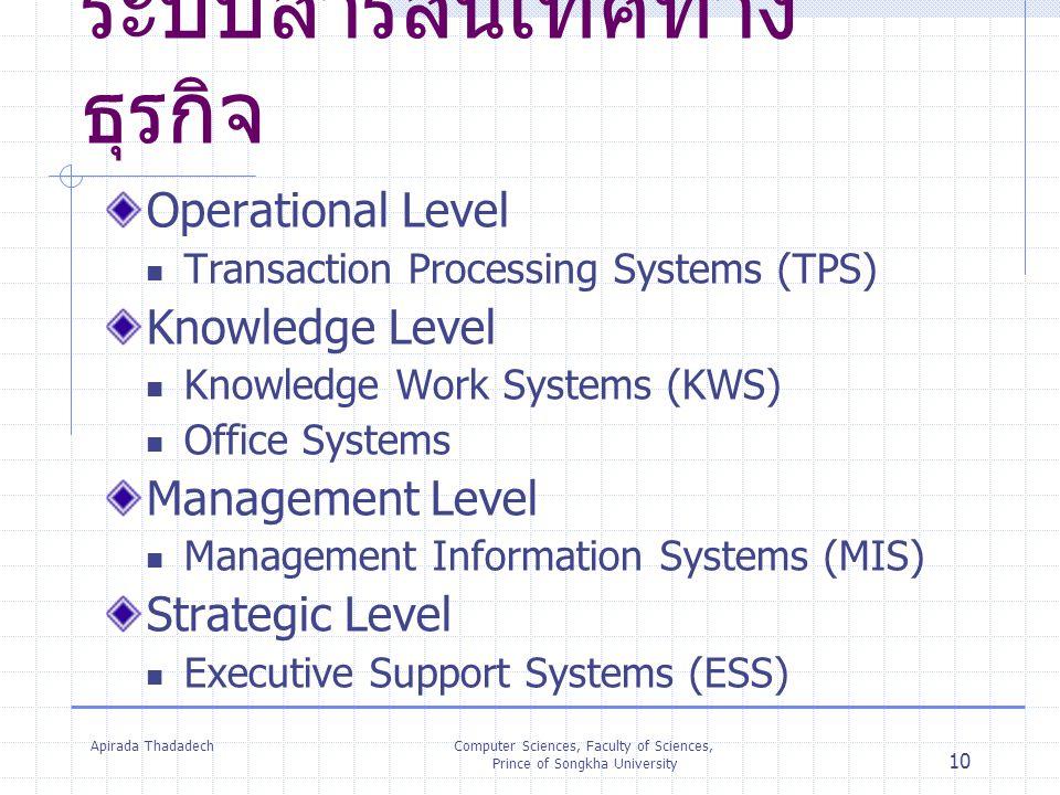 Apirada ThadadechComputer Sciences, Faculty of Sciences, Prince of Songkha University 10 ระบบสารสนเทศทาง ธุรกิจ Operational Level Transaction Processi