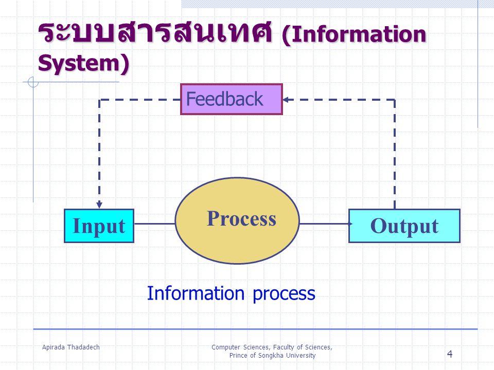 Apirada ThadadechComputer Sciences, Faculty of Sciences, Prince of Songkha University 4 ระบบสารสนเทศ (Information System) InputOutput Process Feedback