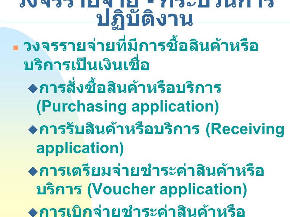 วงจรรายจ่ายที่มีการซื้อสินค้าหรือ บริการเป็นเงินเชื่อ  การสั่งซื้อสินค้าหรือบริการ (Purchasing application)  การรับสินค้าหรือบริการ (Receiving application)  การเตรียมจ่ายชำระค่าสินค้าหรือ บริการ (Voucher application)  การเบิกจ่ายชำระค่าสินค้าหรือ บริการ (Cash disbursement application) วงจรรายจ่าย - กระบวนการ ปฏิบัติงาน