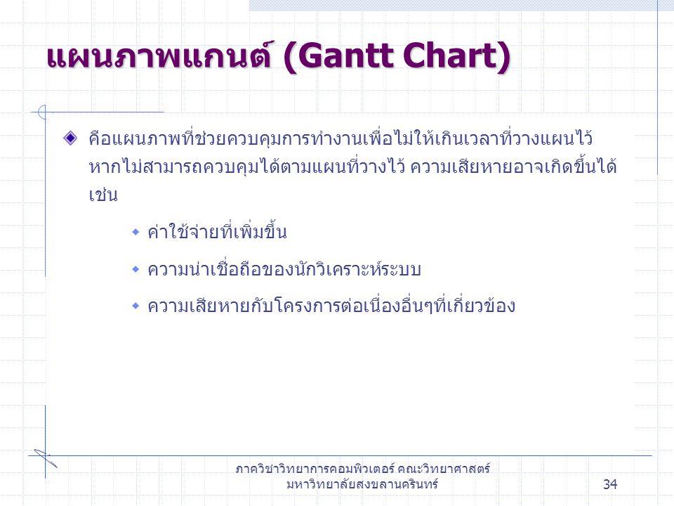 ภาควิชาวิทยาการคอมพิวเตอร์ คณะวิทยาศาสตร์ มหาวิทยาลัยสงขลานครินทร์34 แผนภาพแกนต์ (Gantt Chart) คือแผนภาพที่ช่วยควบคุมการทำงานเพื่อไม่ให้เกินเวลาที่วางแผนไว้ หากไม่สามารถควบคุมได้ตามแผนที่วางไว้ ความเสียหายอาจเกิดขึ้นได้ เช่น  ค่าใช้จ่ายที่เพิ่มขึ้น  ความน่าเชื่อถือของนักวิเคราะห์ระบบ  ความเสียหายกับโครงการต่อเนื่องอื่นๆที่เกี่ยวข้อง