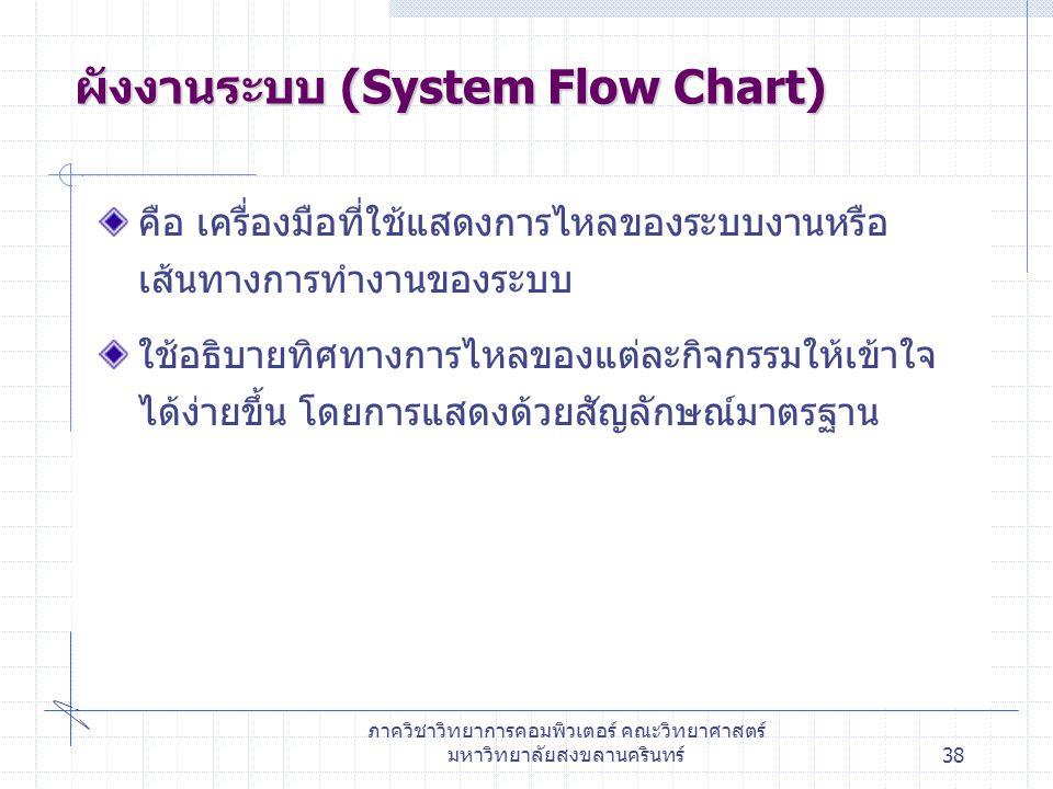 ภาควิชาวิทยาการคอมพิวเตอร์ คณะวิทยาศาสตร์ มหาวิทยาลัยสงขลานครินทร์38 ผังงานระบบ (System Flow Chart) คือ เครื่องมือที่ใช้แสดงการไหลของระบบงานหรือ เส้นทางการทำงานของระบบ ใช้อธิบายทิศทางการไหลของแต่ละกิจกรรมให้เข้าใจ ได้ง่ายขึ้น โดยการแสดงด้วยสัญลักษณ์มาตรฐาน