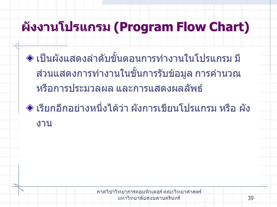 ภาควิชาวิทยาการคอมพิวเตอร์ คณะวิทยาศาสตร์ มหาวิทยาลัยสงขลานครินทร์39 ผังงานโปรแกรม (Program Flow Chart) เป็นผังแสดงลำดับขั้นตอนการทำงานในโปรแกรม มี ส่วนแสดงการทำงานในขั้นการรับข้อมูล การคำนวณ หรือการประมวลผล และการแสดงผลลัพธ์ เรียกอีกอย่างหนึ่งได้ว่า ผังการเขียนโปรแกรม หรือ ผัง งาน