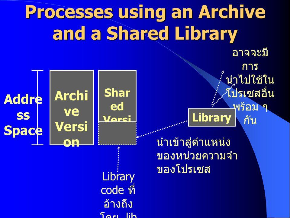 Binding time Shared library ไม่ถูกนำไปไว้กับ linked program ปัญหาที่อาจเกิดขึ้น – ไม่พบ shared library ที่ต้องการ จึงมีข้อความ แสดงข้อผิดพลาดและจบการทำงาน – มี shared library นั้นอยู่ แต่ library มีการ เปลี่ยนแปลงเมื่อโปรแกรมผ่านการ link ไปแล้ว การเปลี่ยนแปลงที่จะไม่มีผลกระทบต่อโปรแกรมคือ การเปลี่ยนแปลงที่ไม่ไปเปลี่ยนตำแหน่งของ library ที่โปรแกรมเรียกใช้