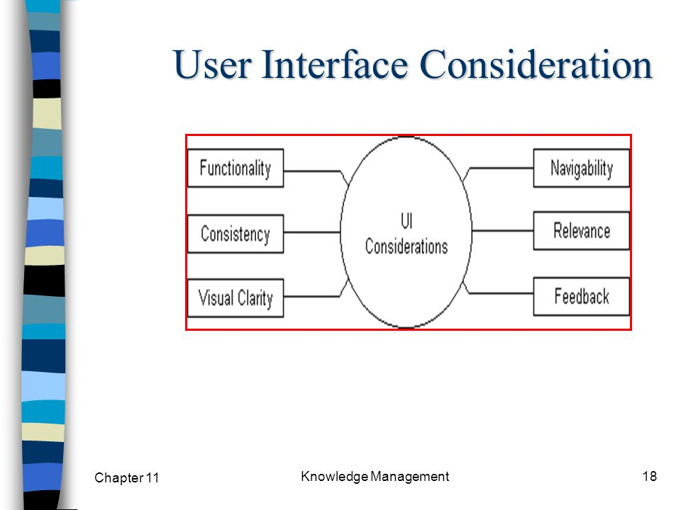 Chapter 11 Knowledge Management18 User Interface Consideration