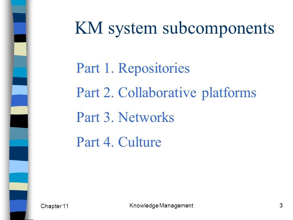 Chapter 11 Knowledge Management3 KM system subcomponents Part 1. Repositories Part 2. Collaborative platforms Part 3. Networks Part 4. Culture
