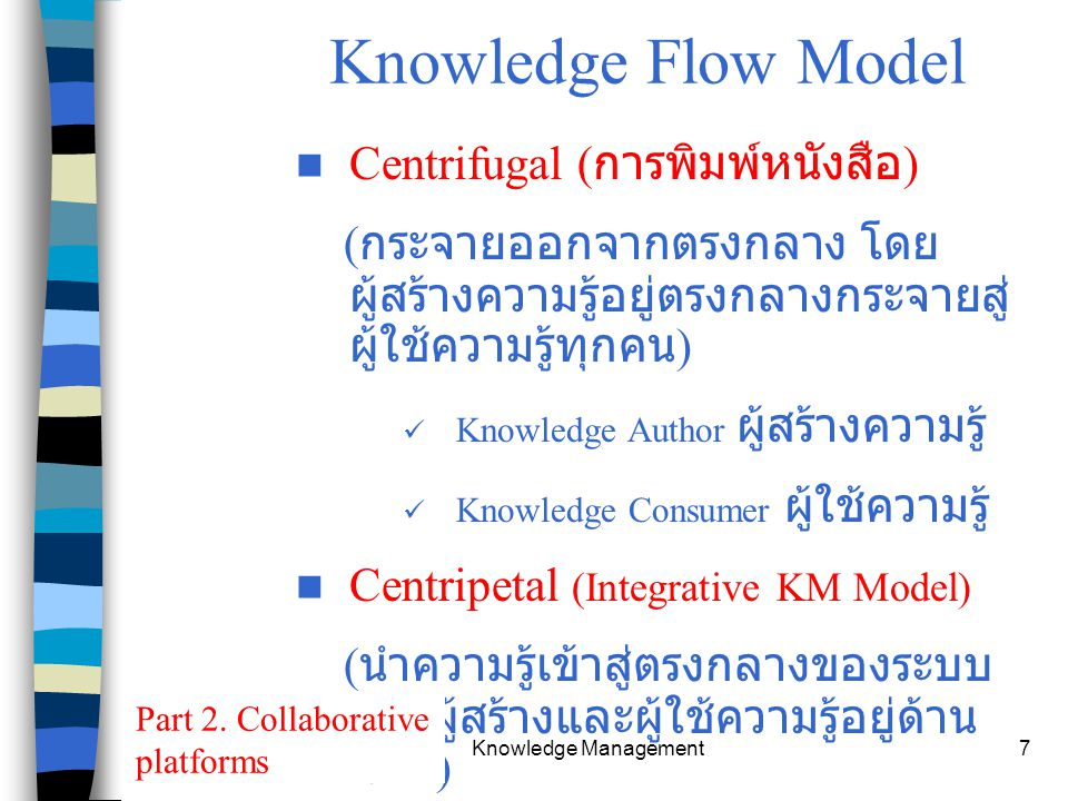 Chapter 11 Knowledge Management8 Centrifugal Design Part 2. Collaborative platforms