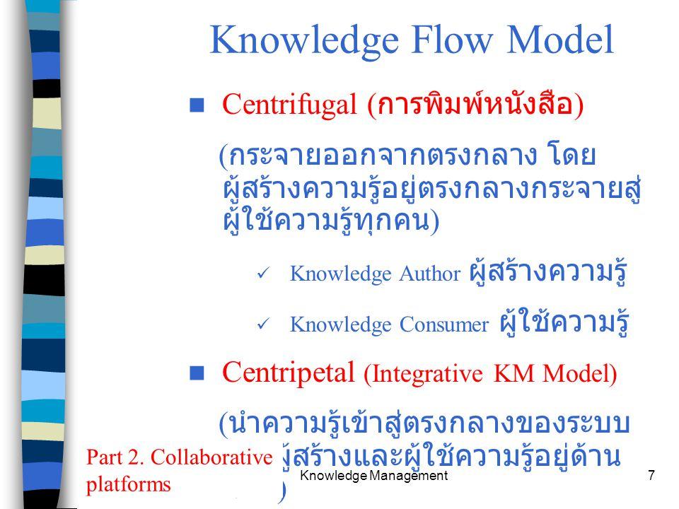 Chapter 11 Knowledge Management7 Centrifugal ( การพิมพ์หนังสือ ) ( กระจายออกจากตรงกลาง โดย ผู้สร้างความรู้อยู่ตรงกลางกระจายสู่ ผู้ใช้ความรู้ทุกคน ) Kn