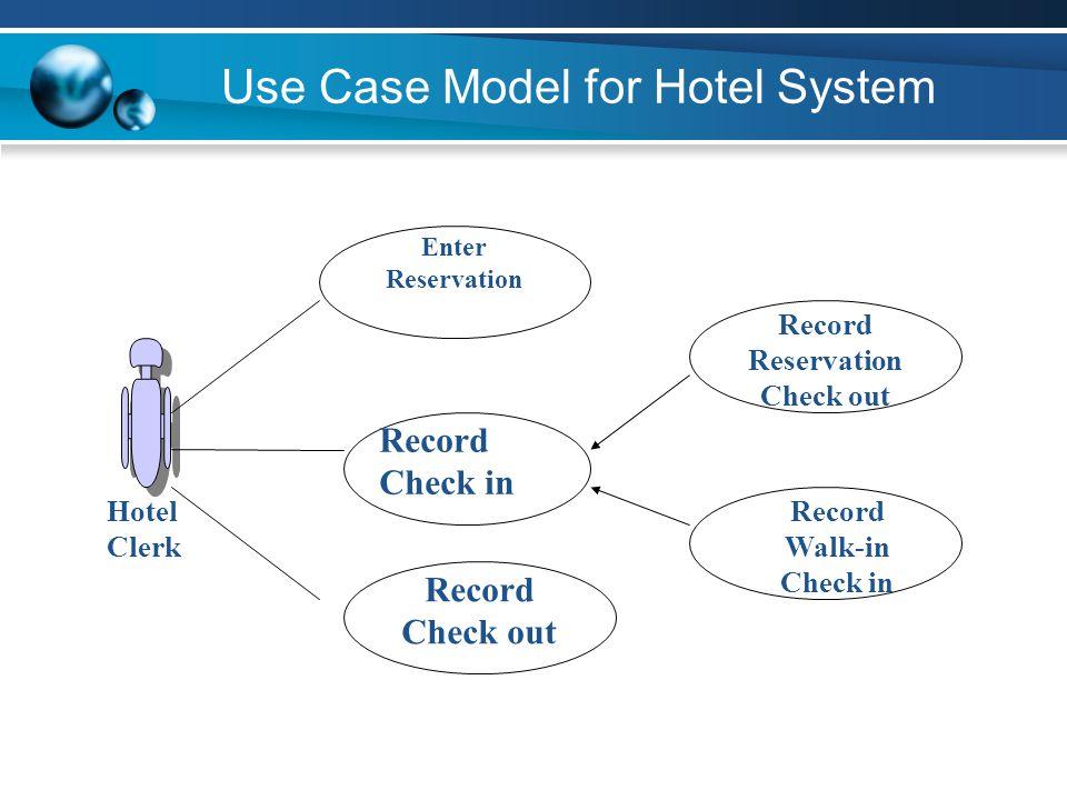 Use Case Model for Hotel System Enter Reservation Record Check in Record Check out Record Reservation Check out Record Walk-in Check in Hotel Clerk