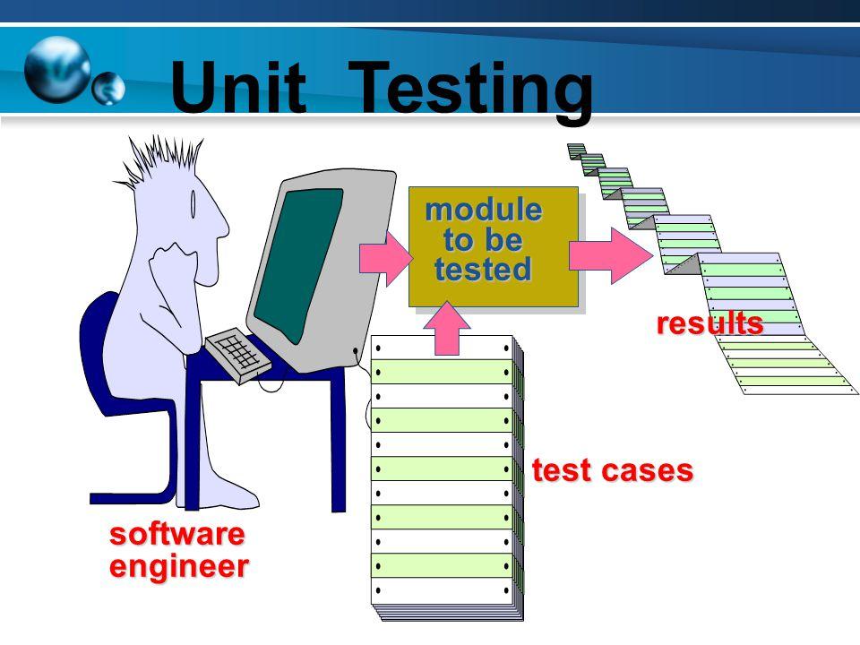 Integration Testing Top-down Testing Bottom-up Testing Isolation Testing Stress Testing Incremental Testing Back to back Testing