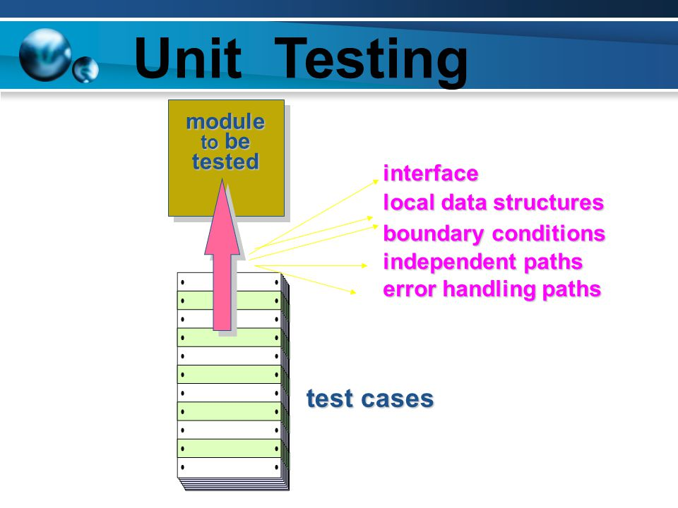 Stress Testing Soft Fail Hard Fail เป็นการทดสอบความสามารถ การประมวลผลของระบบซอฟต์แวร์ ภายใต้สถานะการณ์วิกฤติ ทดสอบ พฤติกรรมการ Fail ของระบบ เมื่อมี อะไรมากระทบ
