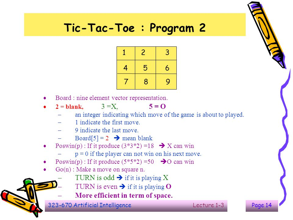 323-670 Artificial Intelligence Lecture 1-3Page 14 Tic-Tac-Toe : Program 2  Board : nine element vector representation.  2 = blank, 3 =X, 5 = O –an