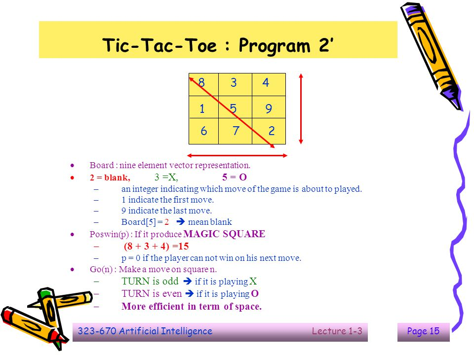 323-670 Artificial Intelligence Lecture 1-3Page 15 Tic-Tac-Toe : Program 2'  Board : nine element vector representation.  2 = blank, 3 =X, 5 = O –an