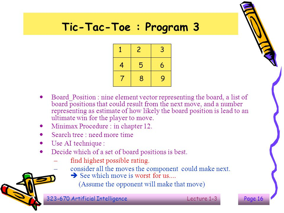 323-670 Artificial Intelligence Lecture 1-3Page 16 Tic-Tac-Toe : Program 3  Board_Position : nine element vector representing the board, a list of board positions that could result from the next move, and a number representing as estimate of how likely the board position is lead to an ultimate win for the player to move.