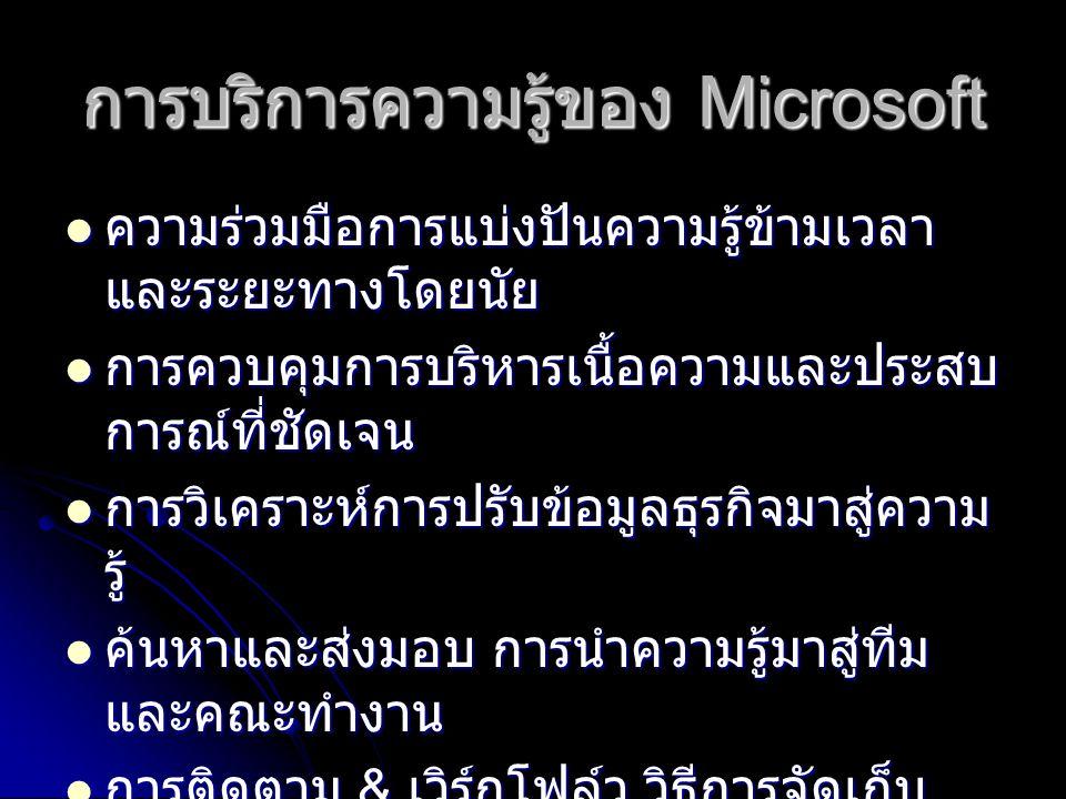 การบริการความรูของ Microsoft ความรวมมือการแบงปนความรูขามเวลา และระยะทางโดยนัย ความรวมมือการแบงปนความรูขามเวลา และระยะทางโดยนัย การควบคุมการบริหารเนื้อความและประสบ การณที่ชัดเจน การควบคุมการบริหารเนื้อความและประสบ การณที่ชัดเจน การวิเคราะหการปรับขอมูลธุรกิจมาสูความ รู การวิเคราะหการปรับขอมูลธุรกิจมาสูความ รู คนหาและสงมอบ การนําความรูมาสูทีม และคณะทํางาน คนหาและสงมอบ การนําความรูมาสูทีม และคณะทํางาน การติดตาม & เวิรกโฟลว วิธีการจัดเก็บ และการใชงานที่ดีที่สุด การติดตาม & เวิรกโฟลว วิธีการจัดเก็บ และการใชงานที่ดีที่สุด