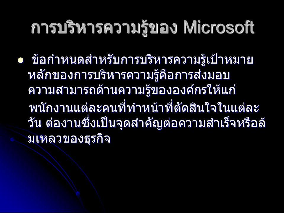 การบริหารความรู้ของ Microsoft ขอกําหนดสําหรับการบริหารความรูเปาหมาย หลักของการบริหารความรูคือการสงมอบ ความสามารถดานความรูขององคกรใหแก ขอกําหนดสําหรับการบริหารความรูเปาหมาย หลักของการบริหารความรูคือการสงมอบ ความสามารถดานความรูขององคกรใหแก พนักงานแตละคนที่ทําหนาที่ตัดสินใจในแตละ วัน ตองานซึ่งเปนจุดสําคัญตอความสําเร็จหรือล มเหลวของธุรกิจ พนักงานแตละคนที่ทําหนาที่ตัดสินใจในแตละ วัน ตองานซึ่งเปนจุดสําคัญตอความสําเร็จหรือล มเหลวของธุรกิจ