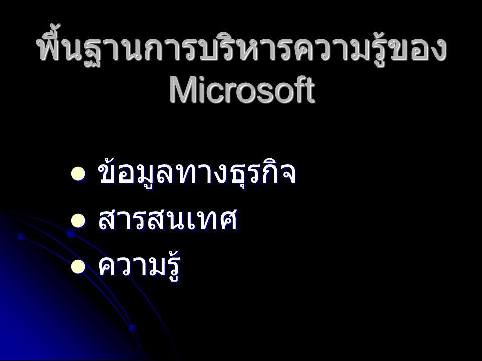พื้นฐานการบริหารความรู้ของ Microsoft ขอมูลทางธุรกิจ ขอมูลทางธุรกิจ สารสนเทศ สารสนเทศ ความรู้ ความรู้