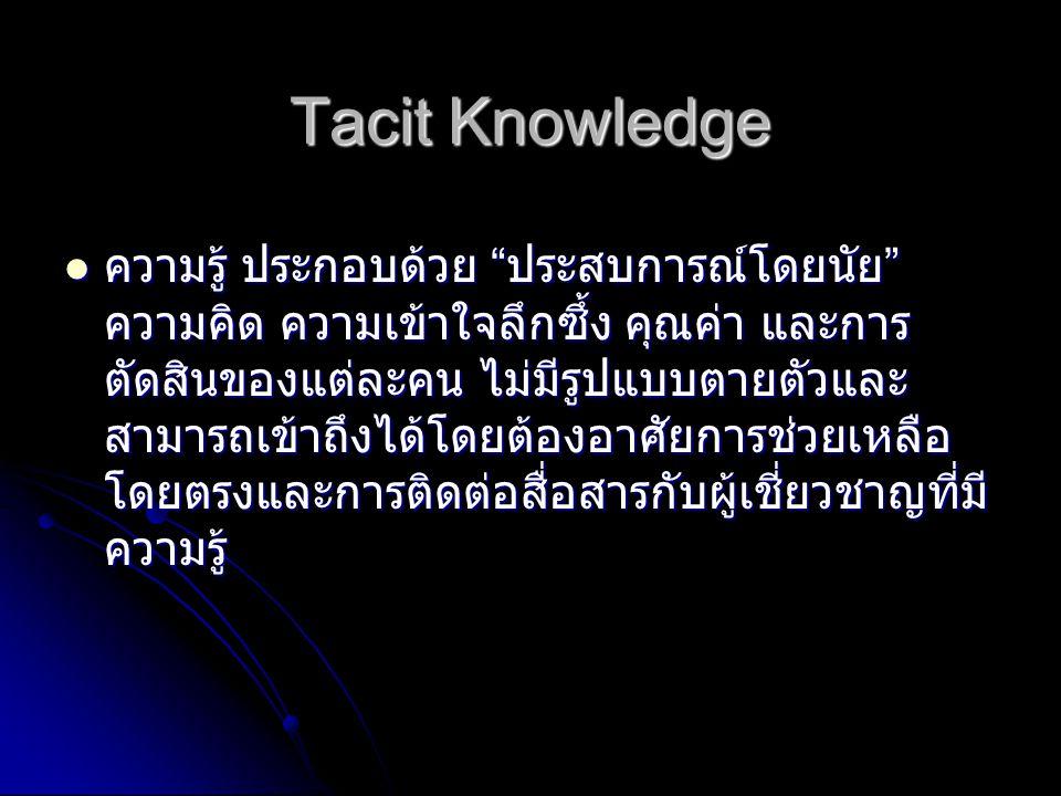 องคประกอบของโซลูชั่นการบริหาร ความรู้ กระบวนการ : ทําใหมั่นใจไดวาการบริหาร ความรูถูกจัดใหตรงกับกระบวนการทางธุรกิจที่ เจาะจง กระบวนการ : ทําใหมั่นใจไดวาการบริหาร ความรูถูกจัดใหตรงกับกระบวนการทางธุรกิจที่ เจาะจง การเคลื่อนไหวขององคกร : การเอาชนะ อุปสรรคเพื่อแบงปน การเคลื่อนไหวขององคกร : การเอาชนะ อุปสรรคเพื่อแบงปน ความรูและการสนับสนุนสิ่งขับดันนวัตกรรม เทคโนโลยี : ทําใหเกิดกิจกรรมการแบงปนค วามรูของพนักงานกับเครื่องมือที่คุนเคย เทคโนโลยี : ทําใหเกิดกิจกรรมการแบงปนค วามรูของพนักงานกับเครื่องมือที่คุนเคย