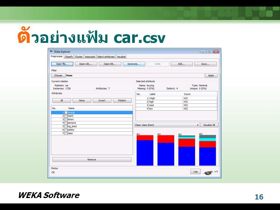 WEKA Software 16 ตั วอย่างแฟ้ม car. csv