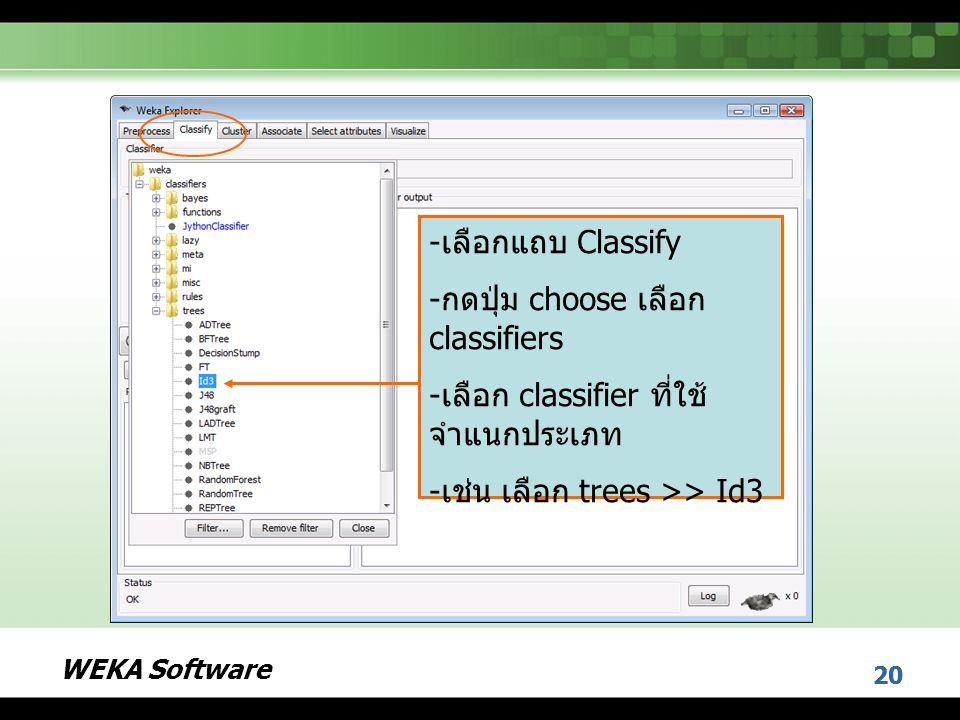 WEKA Software 20 - เลือกแถบ Classify - กดปุ่ม choose เลือก classifiers - เลือก classifier ที่ใช้ จำแนกประเภท - เช่น เลือก trees >> Id3