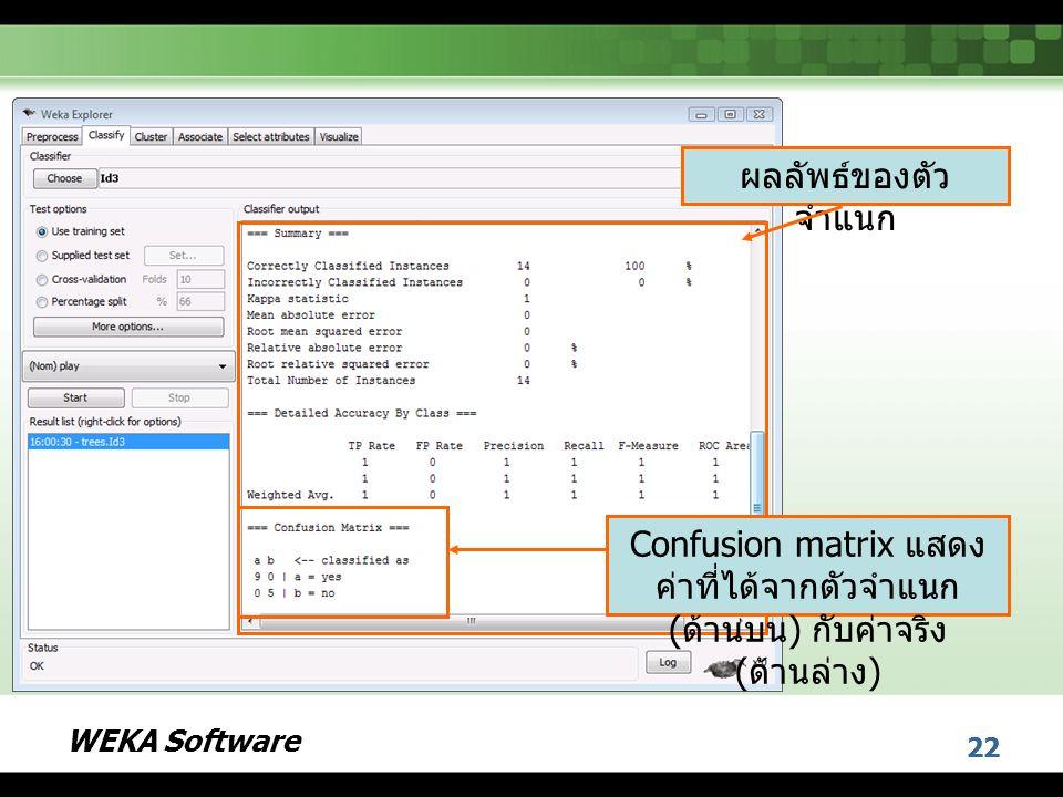 WEKA Software 22 ผลลัพธ์ของตัว จำแนก Confusion matrix แสดง ค่าที่ได้จากตัวจำแนก ( ด้านบน ) กับค่าจริง ( ด้านล่าง )