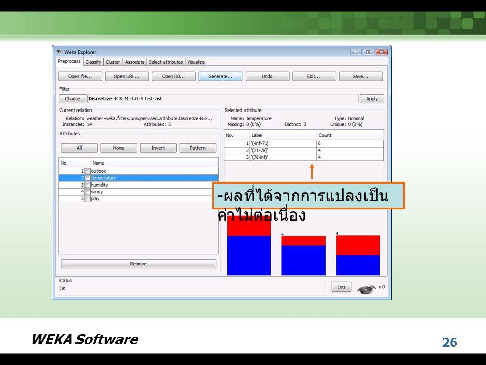 WEKA Software 26 - ผลที่ได้จากการแปลงเป็น ค่าไม่ต่อเนื่อง