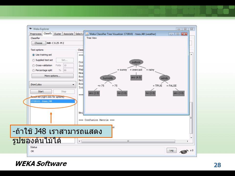 WEKA Software 28 - ถ้าใช้ J48 เราสามารถแสดง รูปของต้นไม้ได้