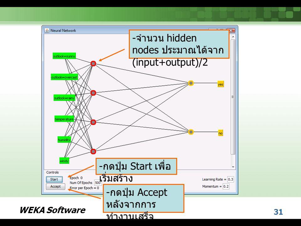 WEKA Software 31 - จำนวน hidden nodes ประมาณได้จาก (input+output)/2 - กดปุ่ม Start เพื่อ เริ่มสร้าง - กดปุ่ม Accept หลังจากการ ทำงานเสร็จ