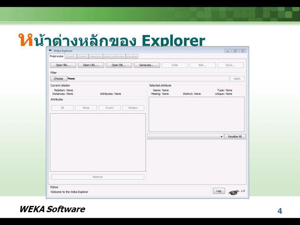 WEKA Software 5 ส่ วนประกอบหลักของ Explorer แถบเมนู หลัก ปุ่มเปิด แฟ้มข้อมูล ปุ่มเลือก วิธีการ จัดการ ข้อมูล แสดง ข้อมูลของ ลักษณะเฉ พาะ