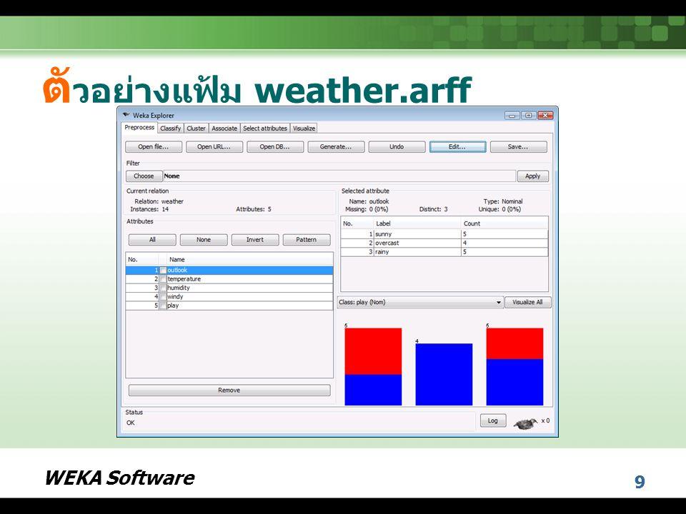 WEKA Software 10 แ ฟ้มข้อมูลแบบ CSV  สร้างแฟ้มแบบ CSV ด้วย โปรแกรม Microsoft Excel  ชุดข้อมูลตัวอย่างที่ได้จาก UCI ชื่อชุดข้อมูล Car Evaluation Data Set  Attribute Information: –Class Values: unacc, acc, good, vgood –Attributes: buying: vhigh, high, med, low.