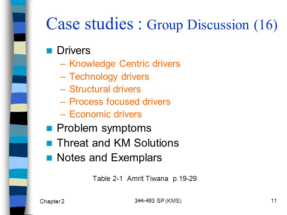 Chapter 2 344-493 SP (KMS)11 Case studies : Group Discussion (16) Drivers –Knowledge Centric drivers –Technology drivers –Structural drivers –Process focused drivers –Economic drivers Problem symptoms Threat and KM Solutions Notes and Exemplars Table 2-1 Amrit Tiwana p.19-29