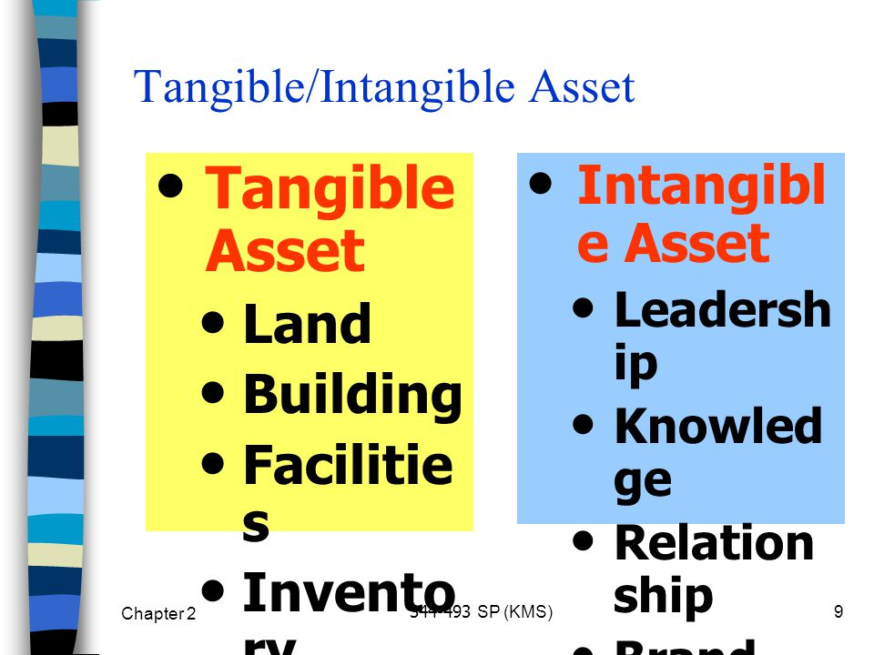 Chapter 2 344-493 SP (KMS)10 Tangible/Intangible Asset To win old economy of tangible assets such as entity, people and money were main management themes.