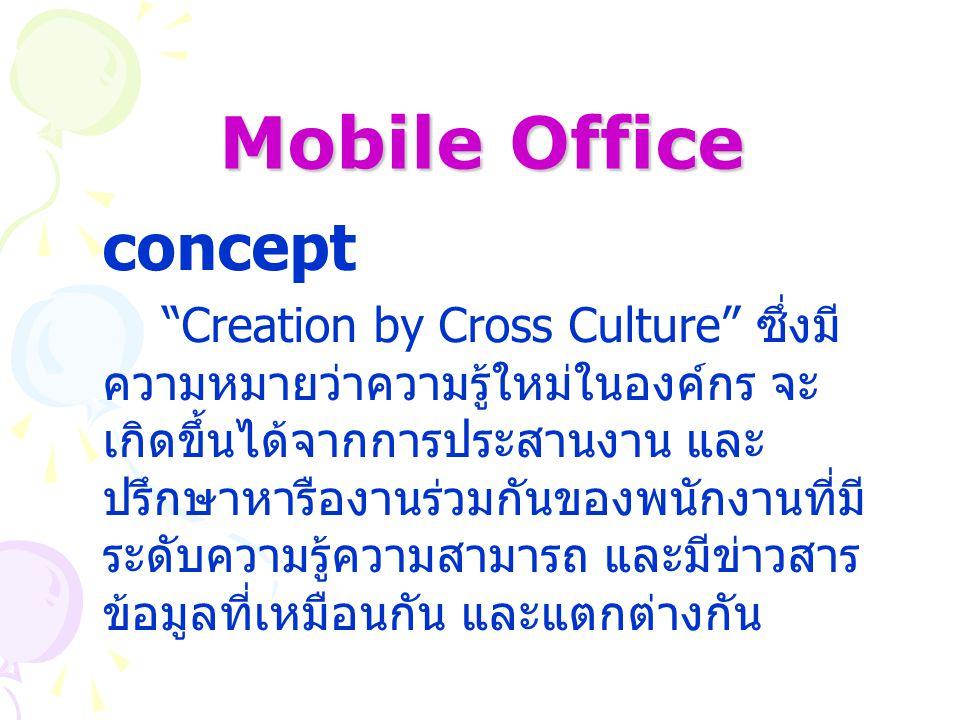 "Mobile Office concept ""Creation by Cross Culture"" ซึ่งมี ความหมายว่าความรู้ใหม่ในองค์กร จะ เกิดขึ้นได้จากการประสานงาน และ ปรึกษาหารืองานร่วมกันของพนัก"
