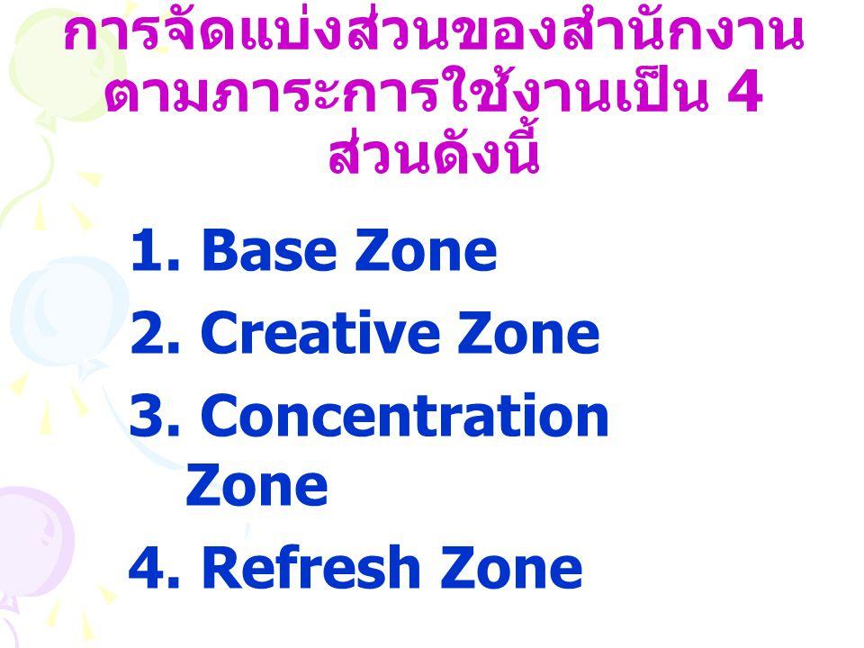 การจัดแบ่งส่วนของสำนักงาน ตามภาระการใช้งานเป็น 4 ส่วนดังนี้ 1. Base Zone 2. Creative Zone 3. Concentration Zone 4. Refresh Zone
