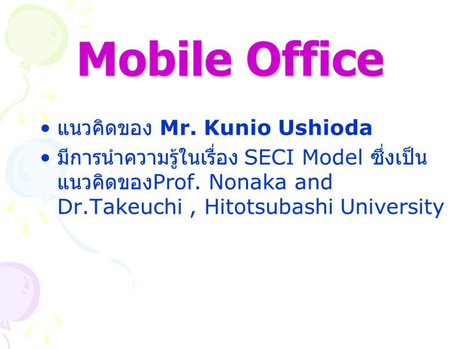 SECI Model SECI Model เป็นโมเดล คิดค้นโดน Dr.NONAKA Lkujiro และได้มีการประยุกต์ นำไปใช้ในองค์กรภาคธุรกิจ อย่างแพร่หลาย ซึ่งมีรูปแบบ ของโมเดลดังนี้