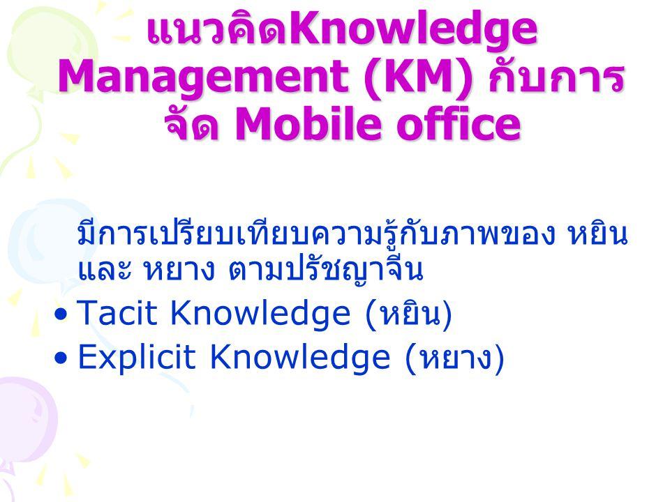 แนวคิด Knowledge Management (KM) กับการ จัด Mobile office มีการเปรียบเทียบความรู้กับภาพของ หยิน และ หยาง ตามปรัชญาจีน Tacit Knowledge ( หยิน ) Explici