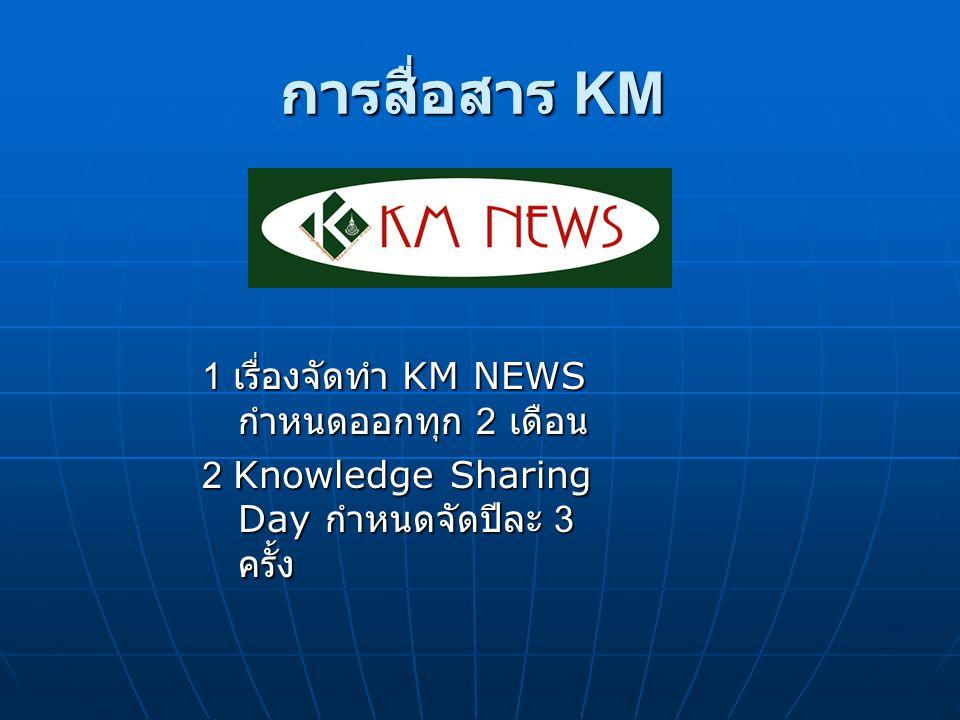 การสื่อสาร KM 1 เรื่องจัดทำ KM NEWS กำหนดออกทุก 2 เดือน 2 Knowledge Sharing Day กำหนดจัดปีละ 3 ครั้ง