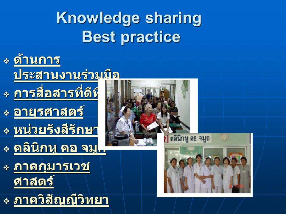 Knowledge sharing Best practice  ด้านการ ประสานงานร่วมมือ ด้านการ ประสานงานร่วมมือ ด้านการ ประสานงานร่วมมือ  การสื่อสารที่ดีที่สุด การสื่อสารที่ดีที