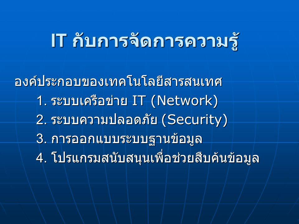 IT กับการจัดการความรู้ องค์ประกอบของเทคโนโลยีสารสนเทศ 1. ระบบเครือข่าย IT (Network) 1. ระบบเครือข่าย IT (Network) 2. ระบบความปลอดภัย (Security) 2. ระบ