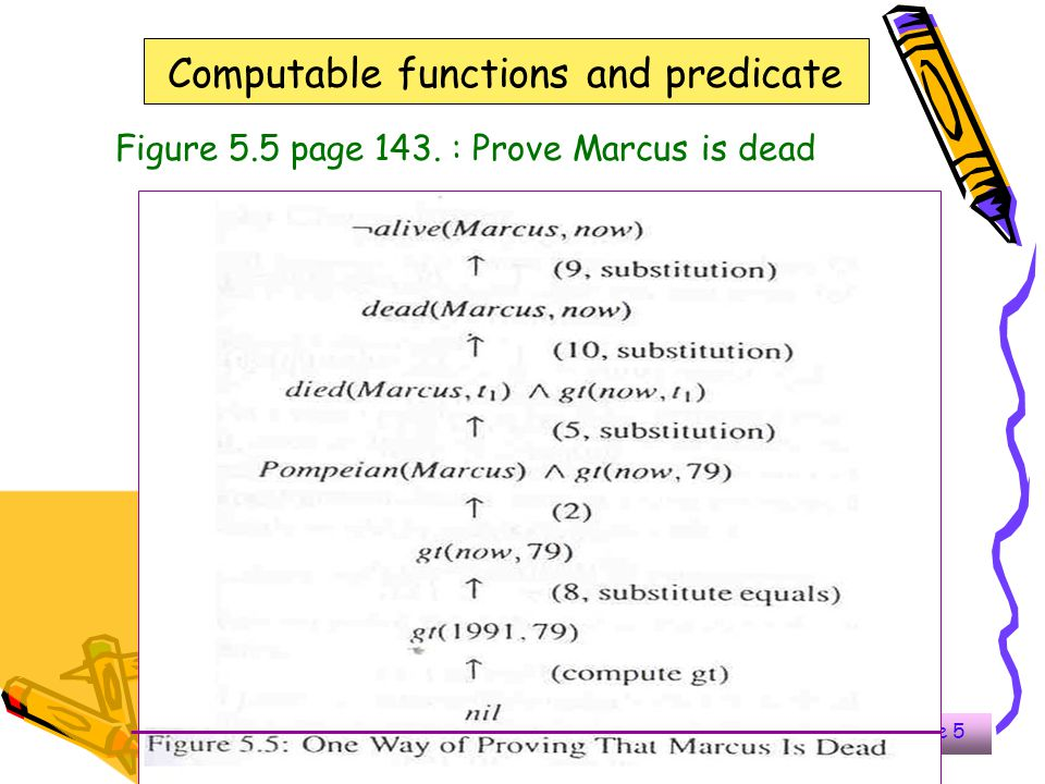 323-670 Artificial Intelligence Lecture 16Page 5 Computable functions and predicate Figure 5.5 page 143. : Prove Marcus is dead
