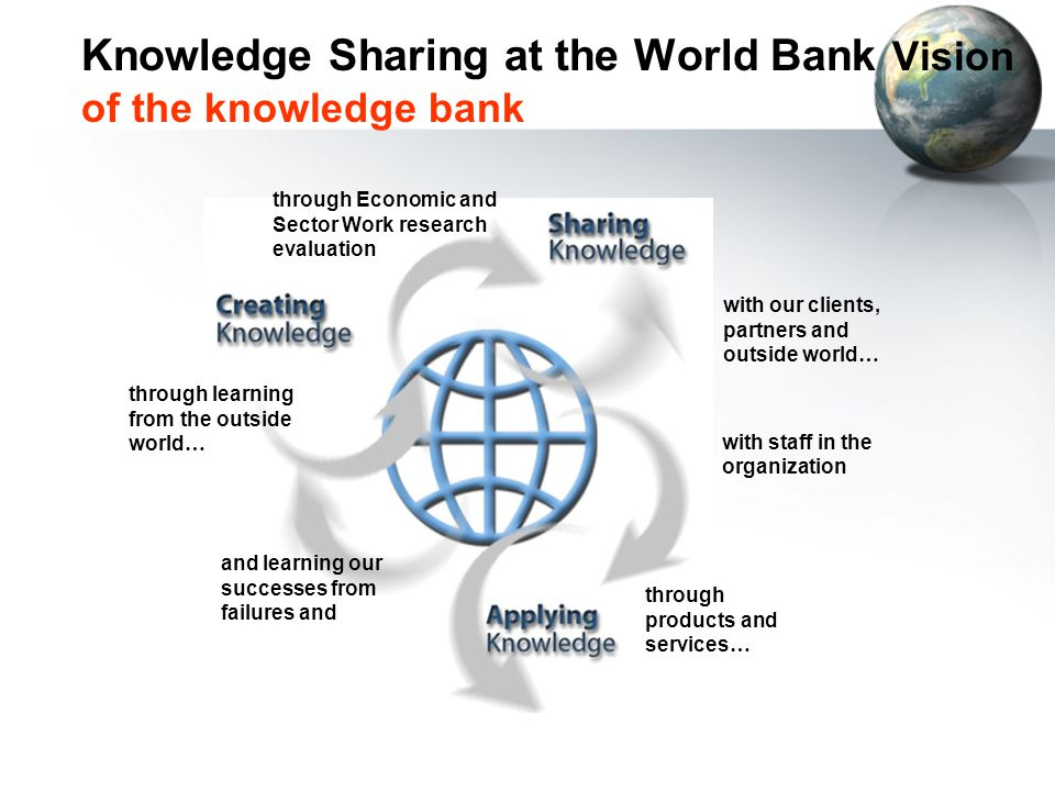 Knowledge Sharing at the World Bank Vision of the knowledge bank through learning from the outside world … through Economic and Sector Work research evaluation with our clients, partners and outside world … with staff in the organization through products and services … and learning our successes from failures and