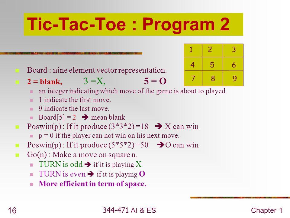 344-471 AI & ESChapter 1 16 Tic-Tac-Toe : Program 2 Board : nine element vector representation. 2 = blank, 3 =X, 5 = O an integer indicating which mov