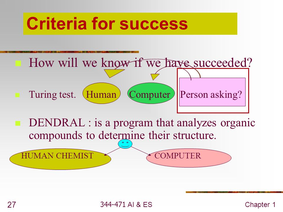 344-471 AI & ESChapter 1 27 Criteria for success How will we know if we have succeeded? Turing test. Human Computer Person asking? DENDRAL : is a prog