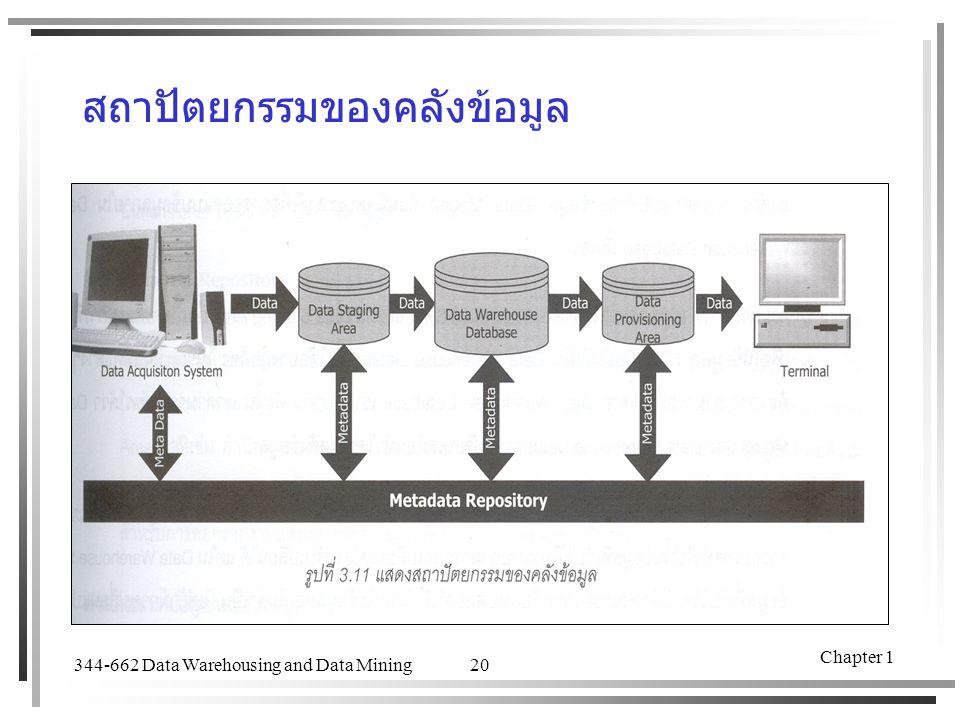 344-662 Data Warehousing and Data Mining Chapter 1 20 สถาปัตยกรรมของคลังข้อมูล