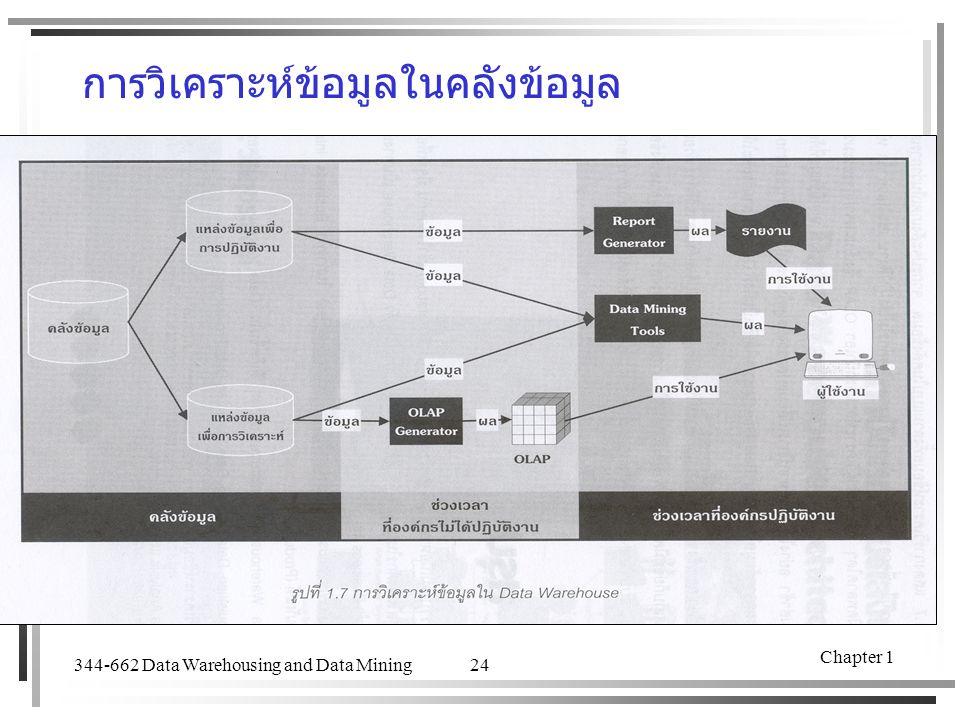 344-662 Data Warehousing and Data Mining Chapter 1 24 การวิเคราะห์ข้อมูลในคลังข้อมูล