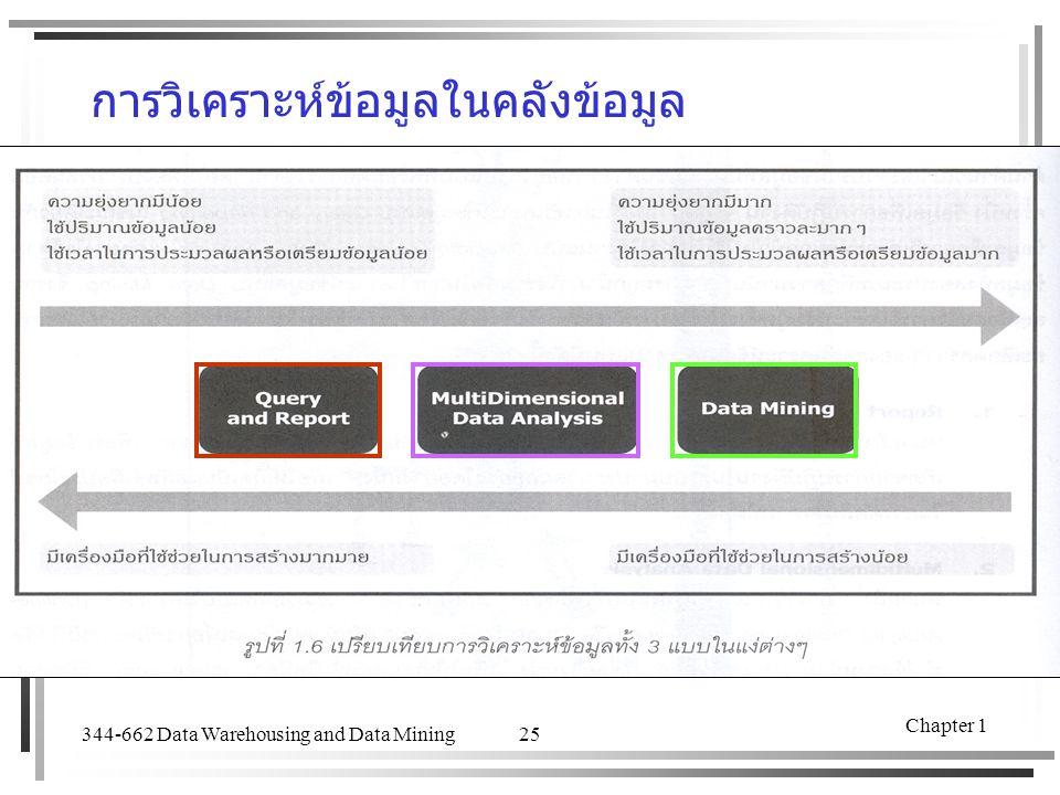 344-662 Data Warehousing and Data Mining Chapter 1 25 การวิเคราะห์ข้อมูลในคลังข้อมูล