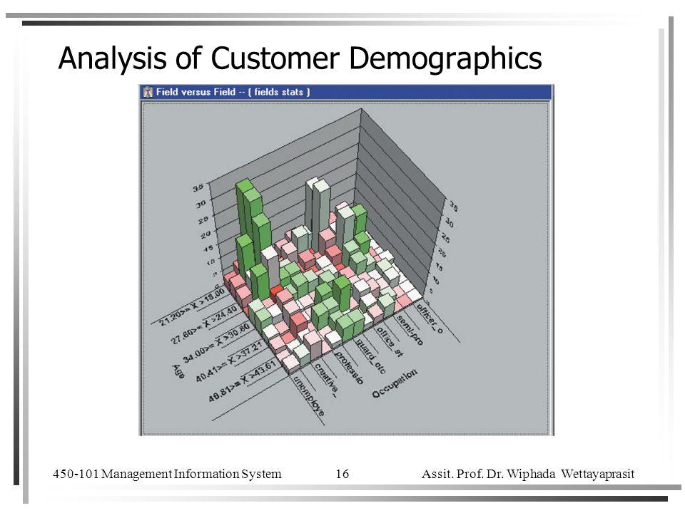 450-101 Management Information System Assit. Prof. Dr. Wiphada Wettayaprasit 16 Analysis of Customer Demographics