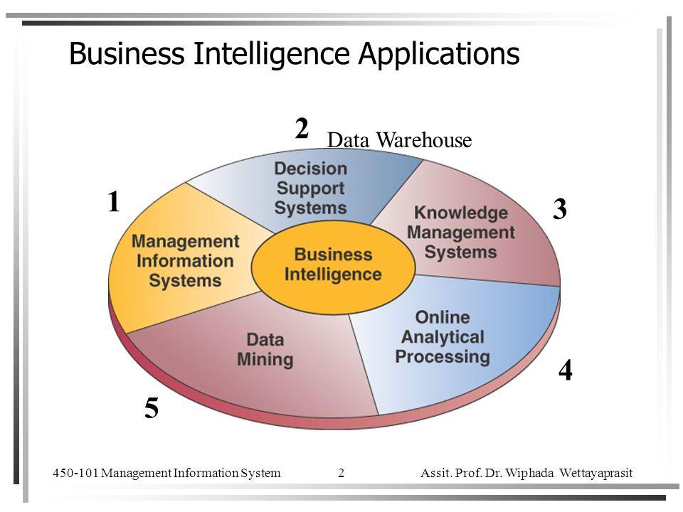 450-101 Management Information System Assit. Prof. Dr. Wiphada Wettayaprasit 2 Business Intelligence Applications 1 2 3 4 5 Data Warehouse